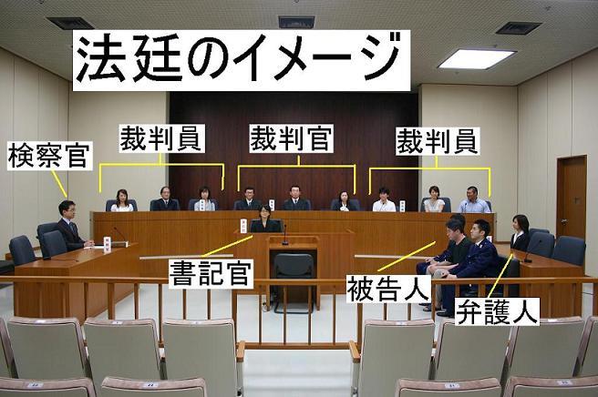 裁判員裁判が高裁(二審)で覆る...